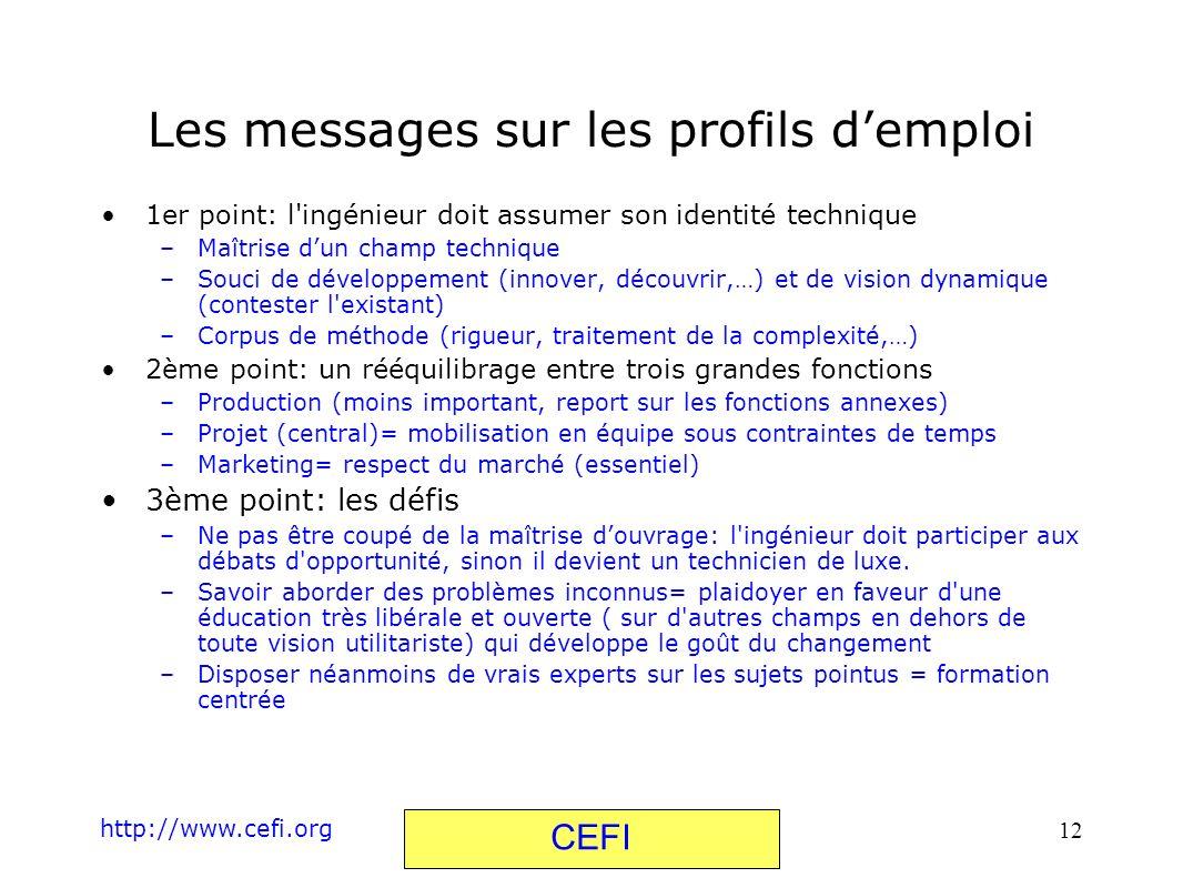 Les messages sur les profils d'emploi