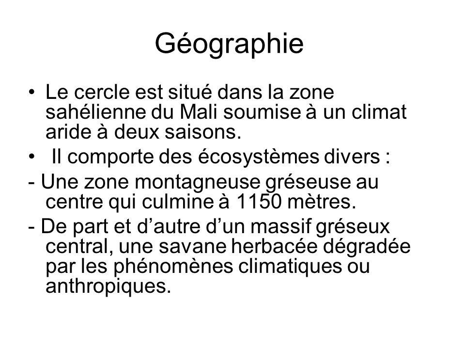 Géographie Le cercle est situé dans la zone sahélienne du Mali soumise à un climat aride à deux saisons.