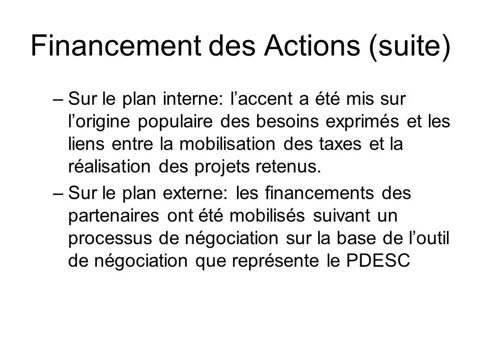 Financement des Actions (suite)