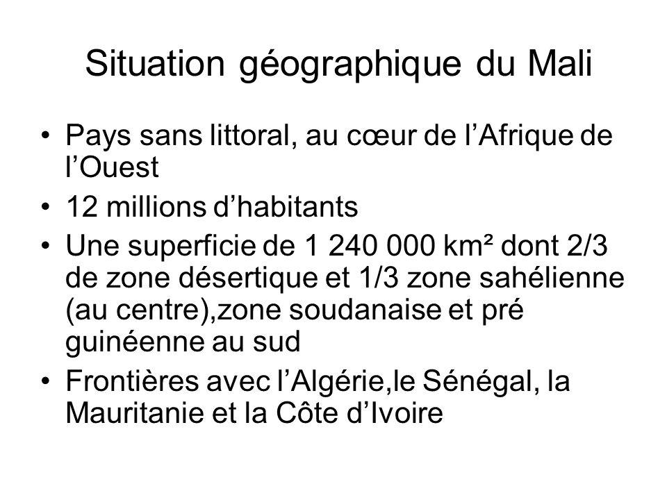 Situation géographique du Mali