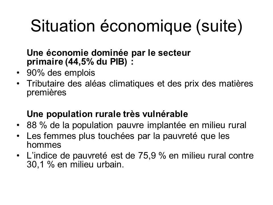 Situation économique (suite)