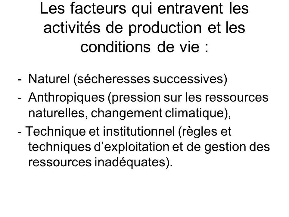 Les facteurs qui entravent les activités de production et les conditions de vie :