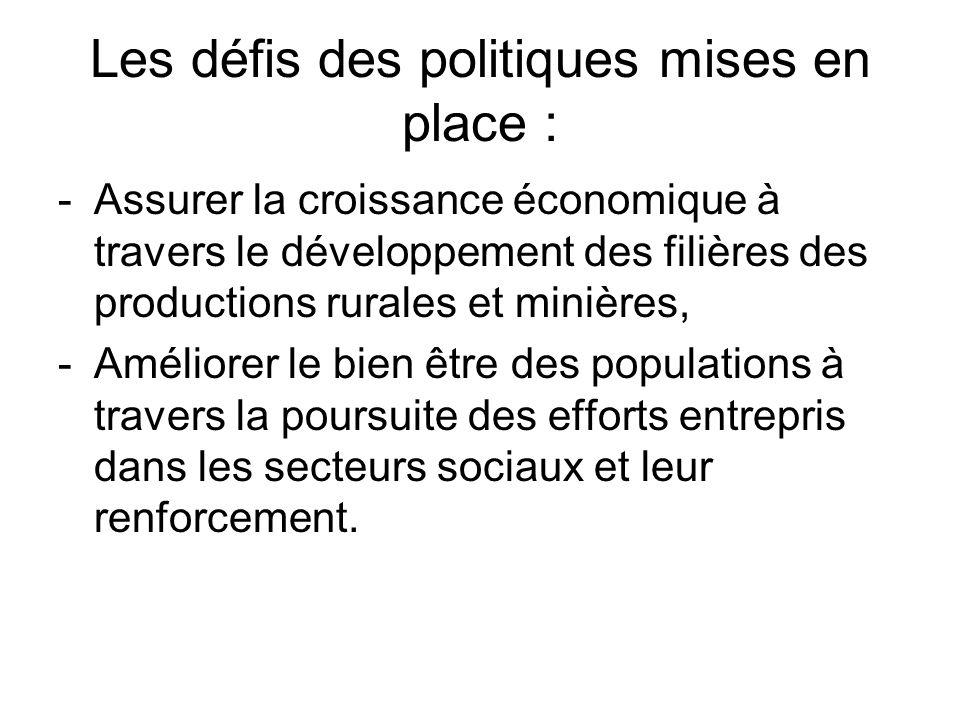Les défis des politiques mises en place :