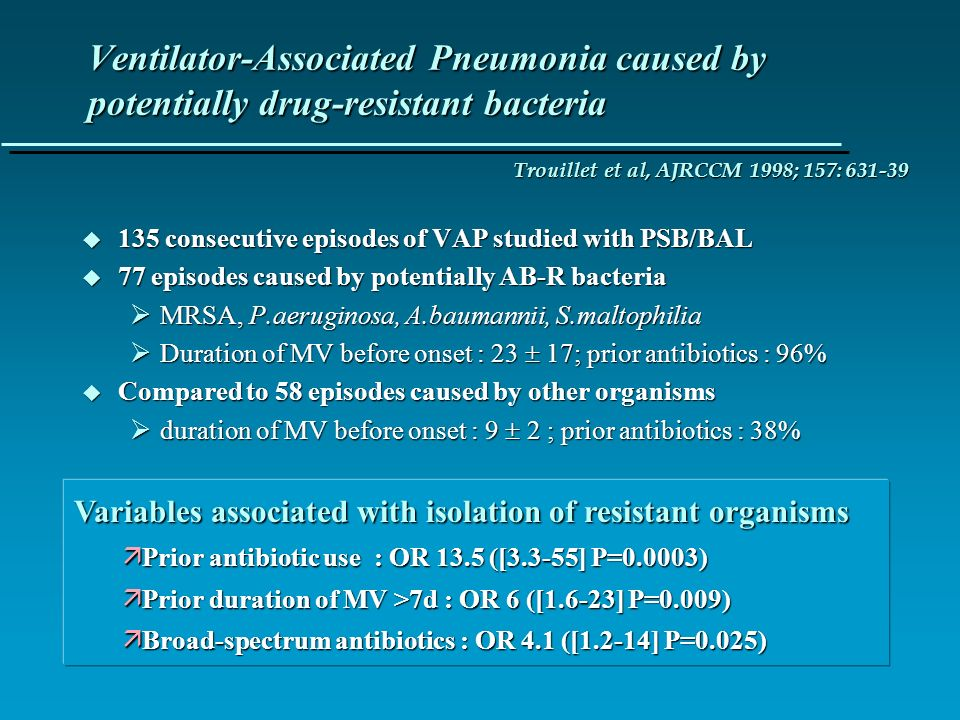 Ventilator-Associated Pneumonia caused by potentially drug-resistant bacteria
