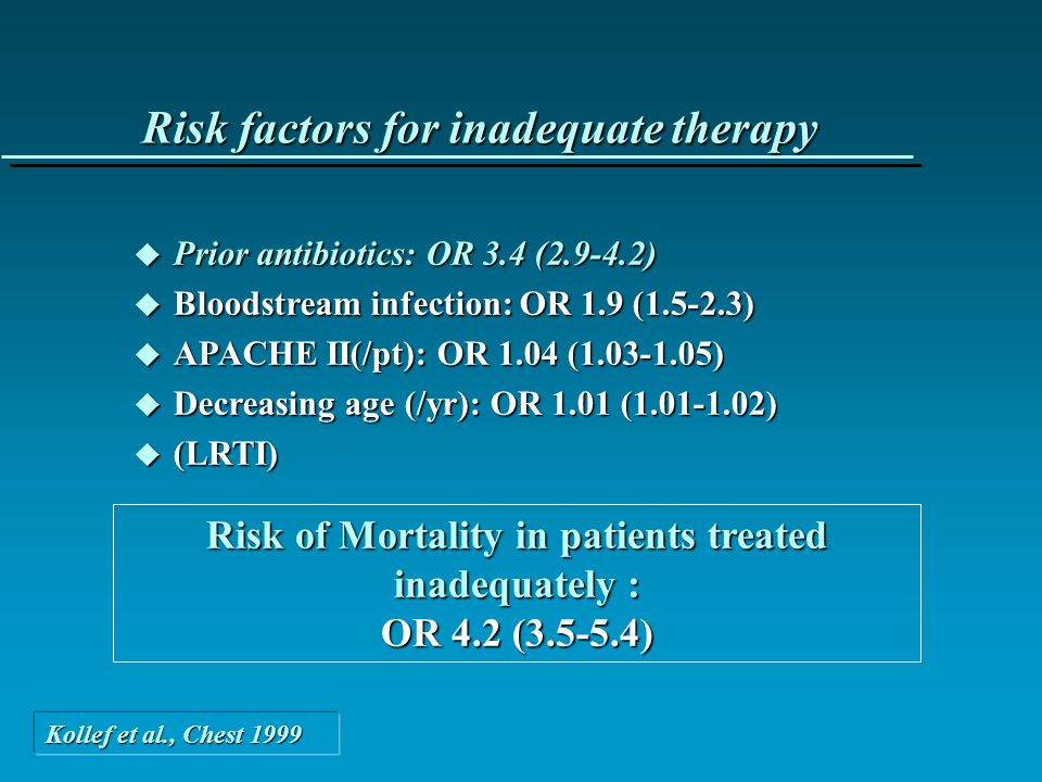 Risk of Mortality in patients treated inadequately :