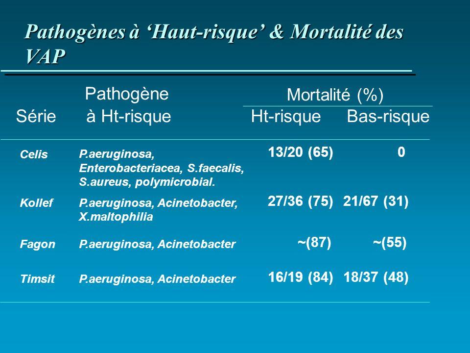 Pathogènes à 'Haut-risque' & Mortalité des VAP