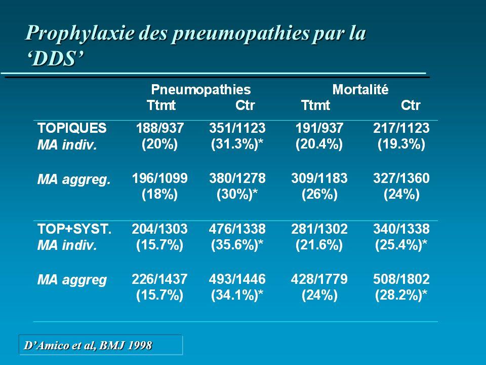 Prophylaxie des pneumopathies par la 'DDS'