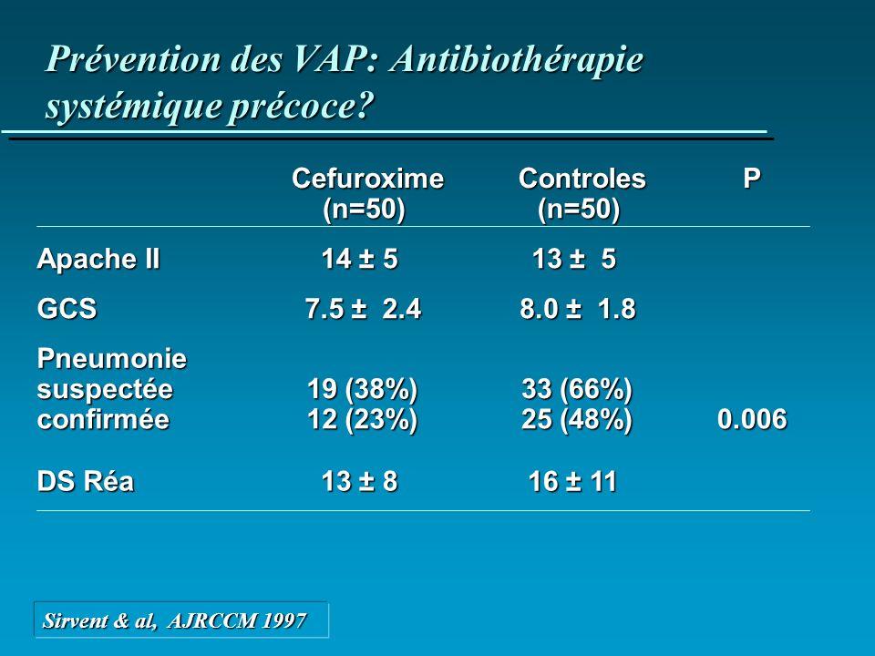 Prévention des VAP: Antibiothérapie systémique précoce