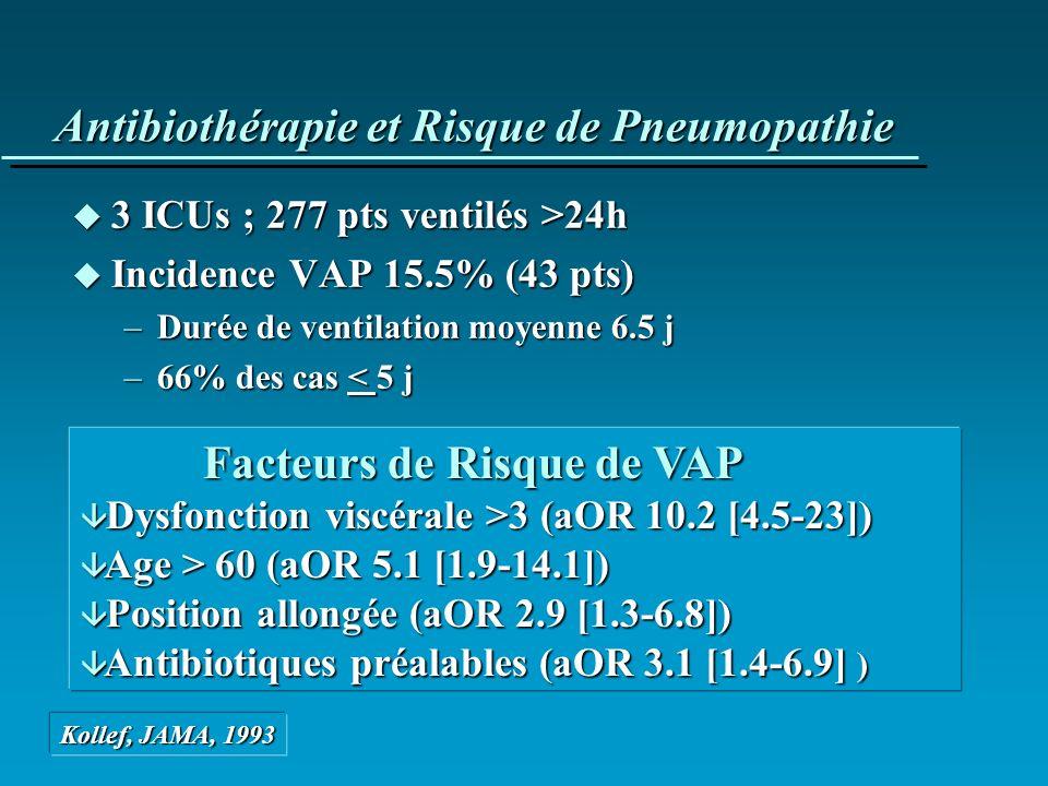 Antibiothérapie et Risque de Pneumopathie