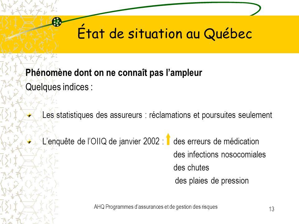 État de situation au Québec