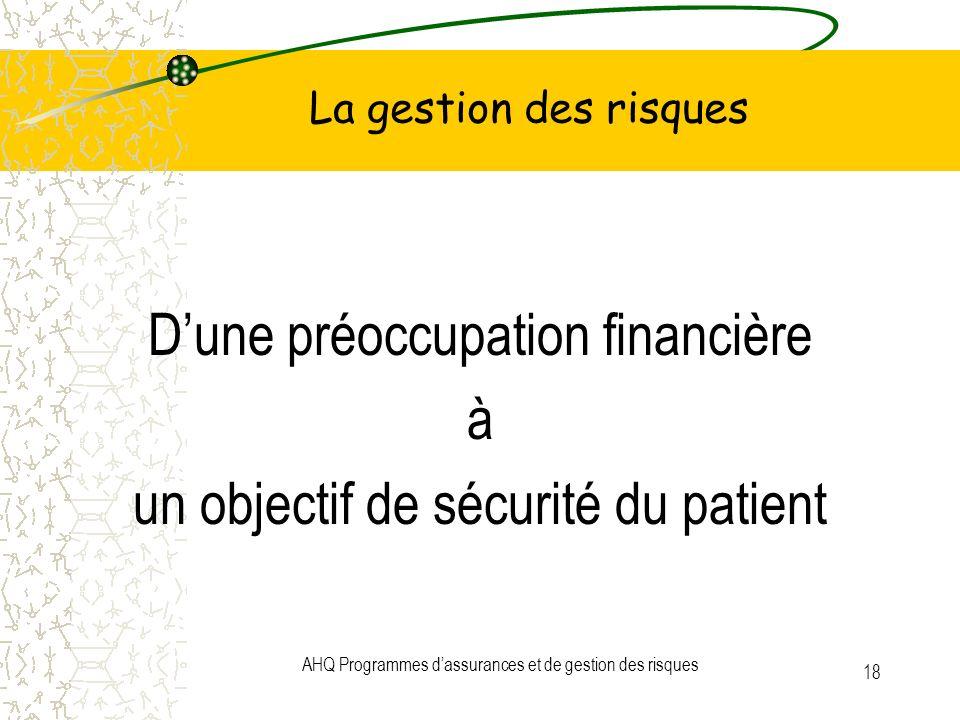 D'une préoccupation financière à un objectif de sécurité du patient