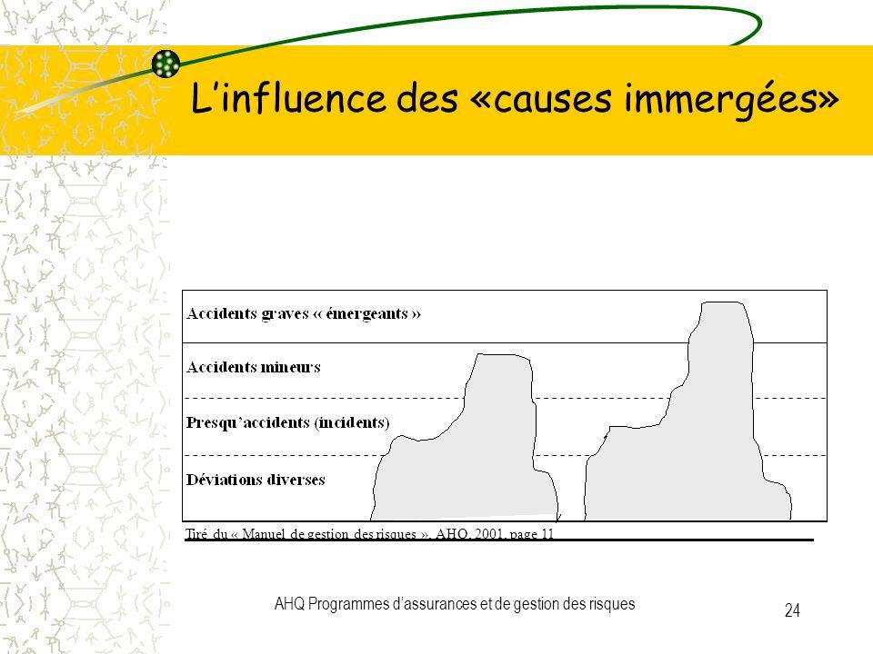 L'influence des «causes immergées»