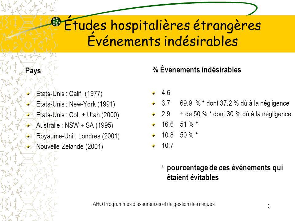 Études hospitalières étrangères Événements indésirables