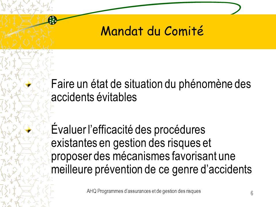 AHQ Programmes d'assurances et de gestion des risques