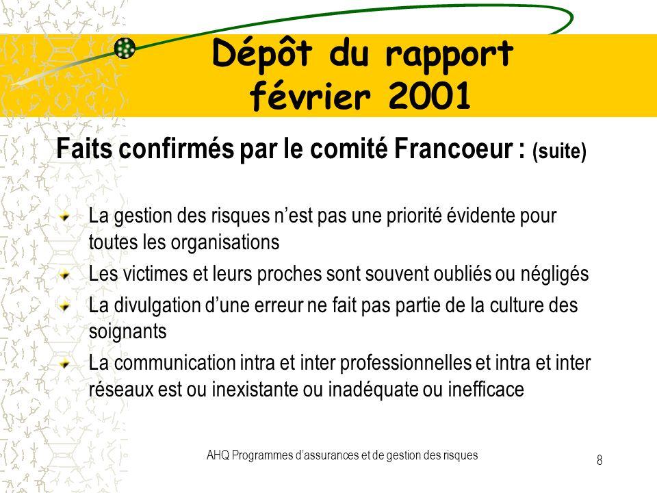 Dépôt du rapport février 2001