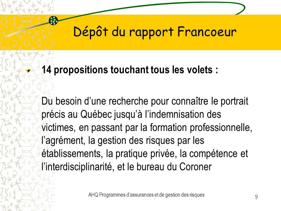 Dépôt du rapport Francoeur