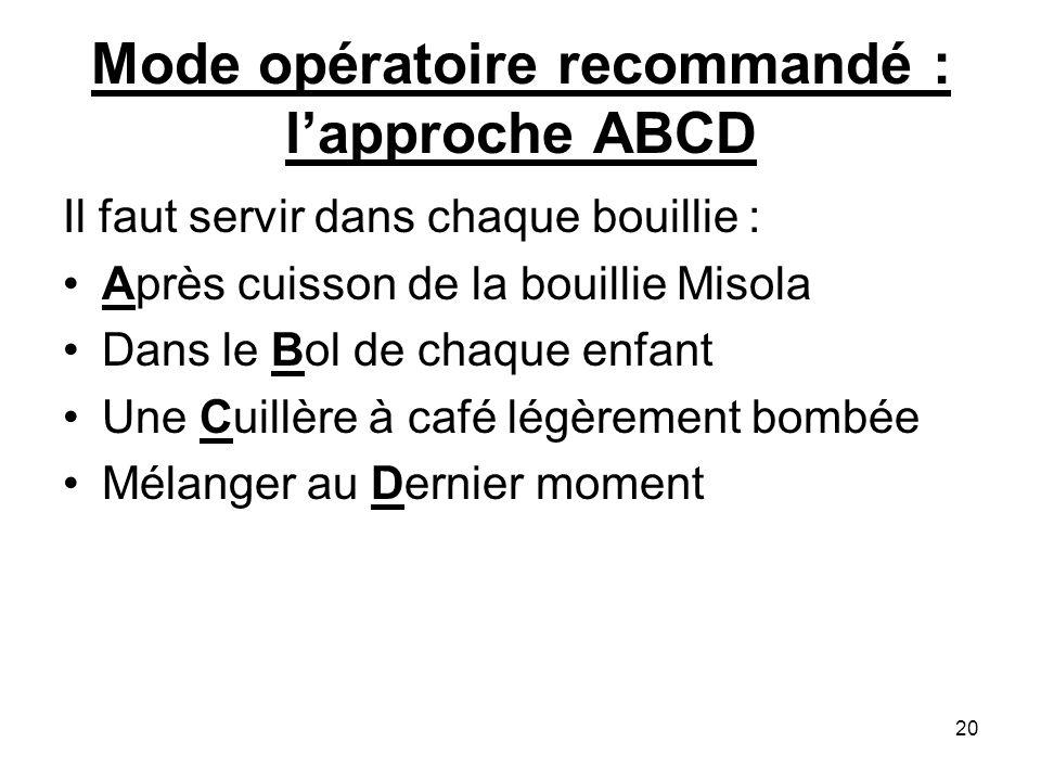 Mode opératoire recommandé : l'approche ABCD