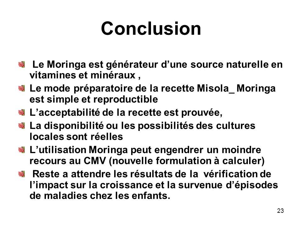 Conclusion Le Moringa est générateur d'une source naturelle en vitamines et minéraux ,