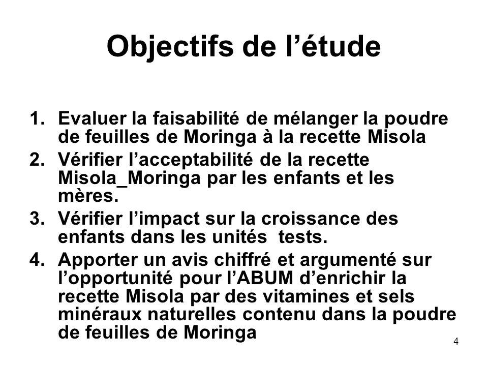 Objectifs de l'étude Evaluer la faisabilité de mélanger la poudre de feuilles de Moringa à la recette Misola.