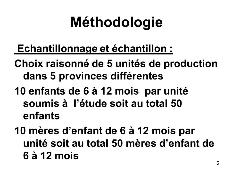 Méthodologie Echantillonnage et échantillon :