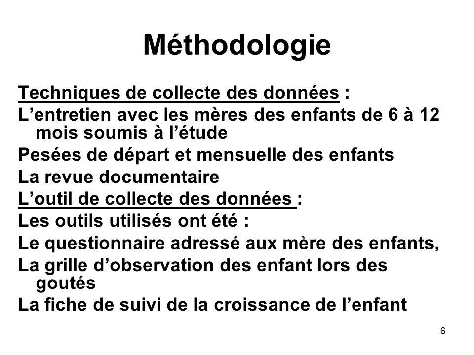 Méthodologie Techniques de collecte des données :