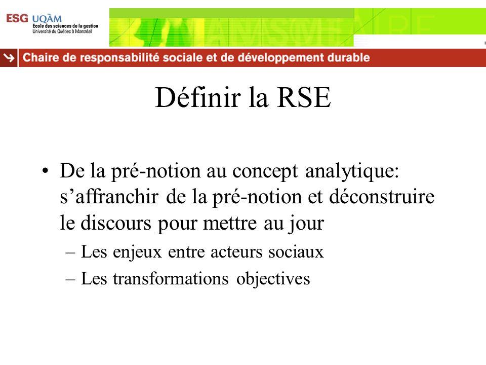Définir la RSE De la pré-notion au concept analytique: s'affranchir de la pré-notion et déconstruire le discours pour mettre au jour.