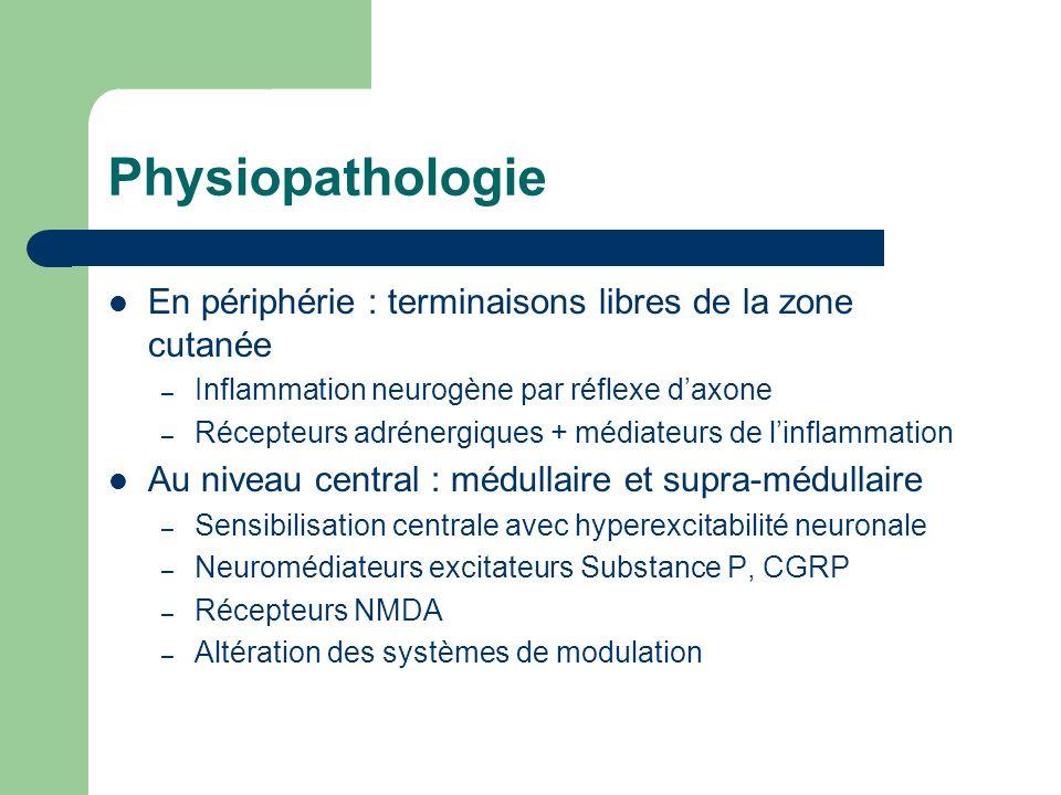 Physiopathologie En périphérie : terminaisons libres de la zone cutanée. Inflammation neurogène par réflexe d'axone.