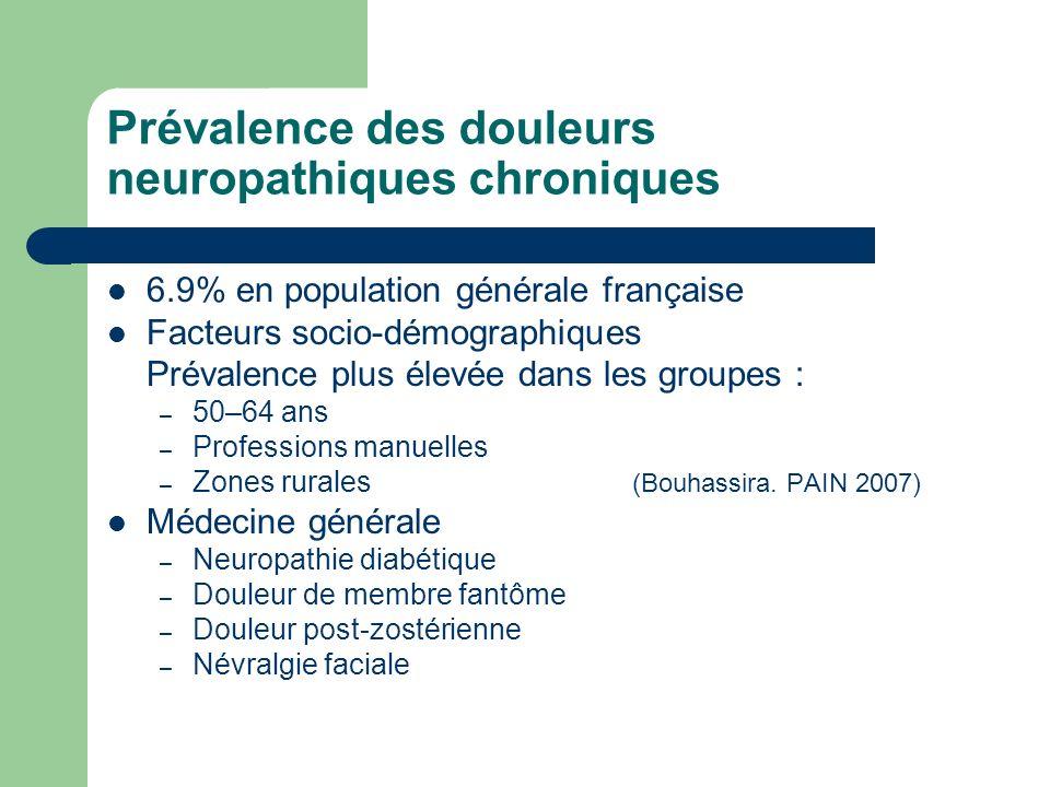 Prévalence des douleurs neuropathiques chroniques