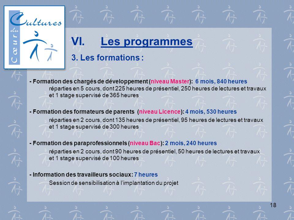 VI. Les programmes 3. Les formations :
