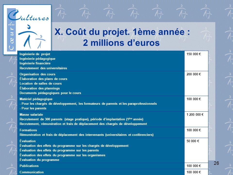 X. Coût du projet. 1ème année : 2 millions d'euros