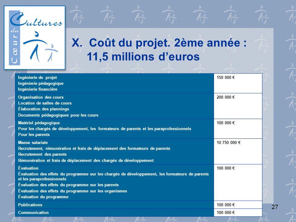 X. Coût du projet. 2ème année : 11,5 millions d'euros
