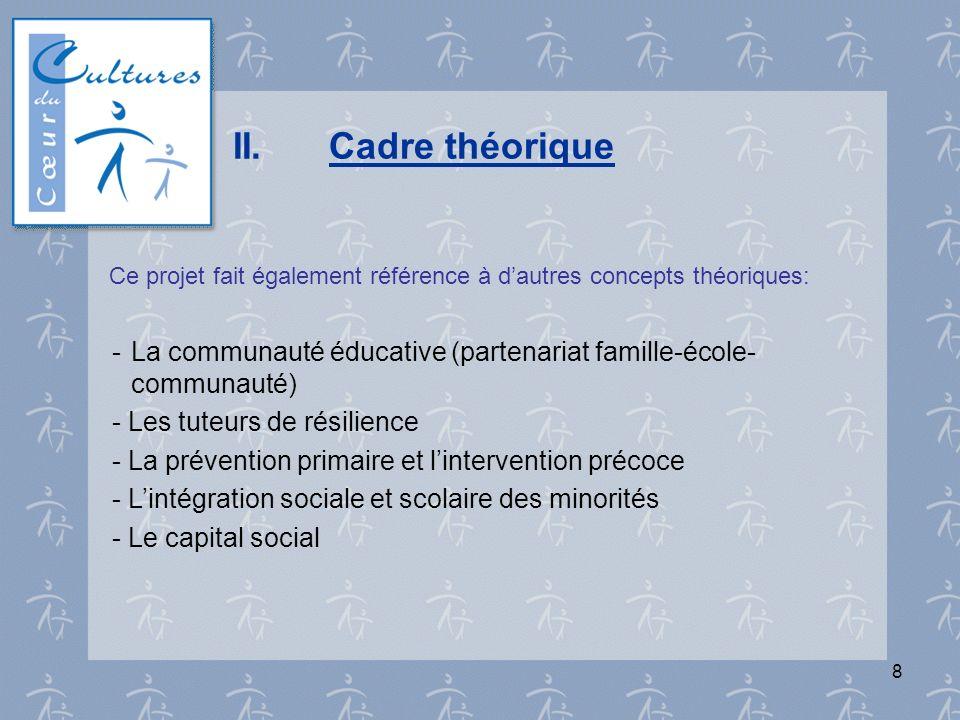 II. Cadre théorique Ce projet fait également référence à d'autres concepts théoriques: