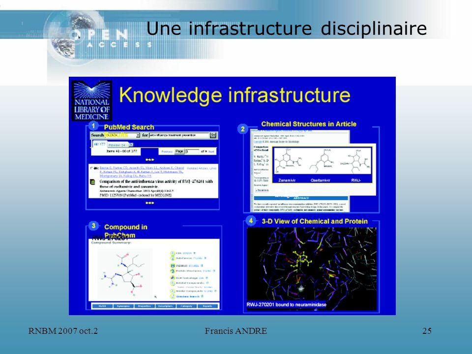 Une infrastructure disciplinaire