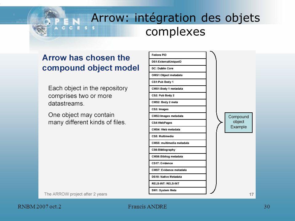 Arrow: intégration des objets complexes