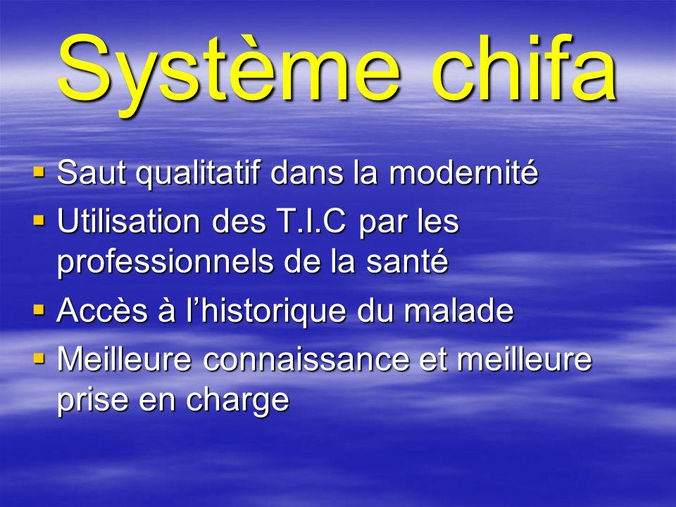 Système chifa Saut qualitatif dans la modernité