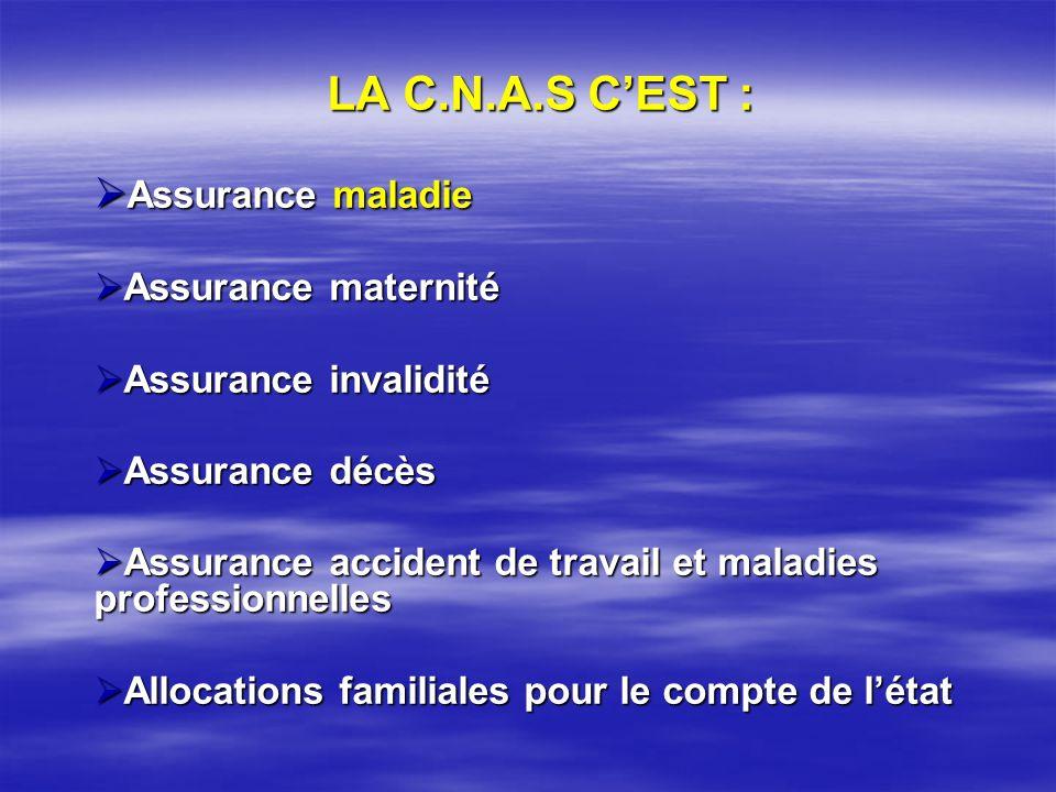LA C.N.A.S C'EST : Assurance maladie Assurance maternité