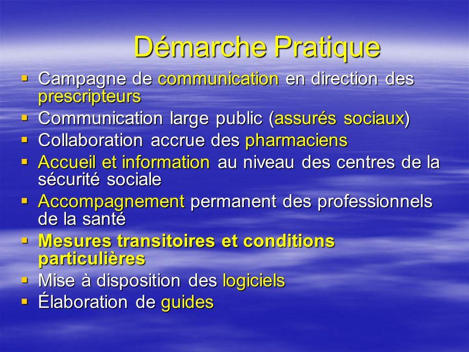 Démarche Pratique Campagne de communication en direction des prescripteurs. Communication large public (assurés sociaux)