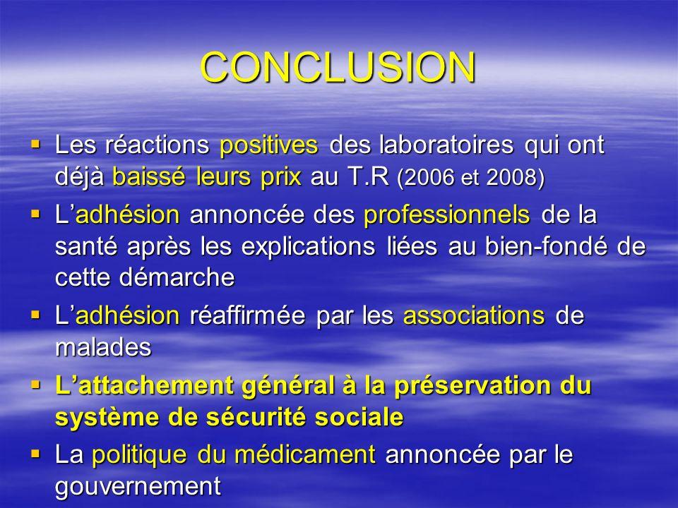 CONCLUSION Les réactions positives des laboratoires qui ont déjà baissé leurs prix au T.R (2006 et 2008)