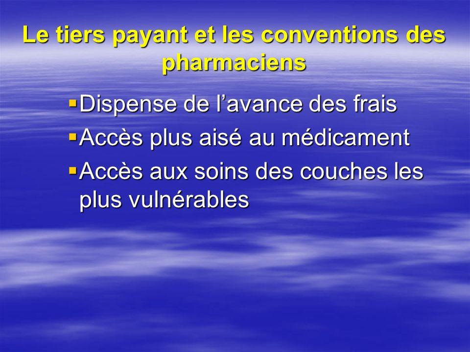 Le tiers payant et les conventions des pharmaciens