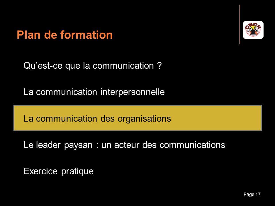 Plan de formation Qu'est-ce que la communication