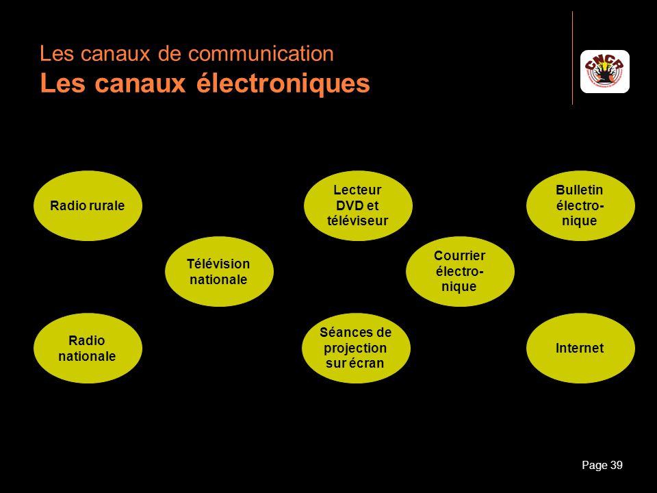 Les canaux de communication Les canaux électroniques