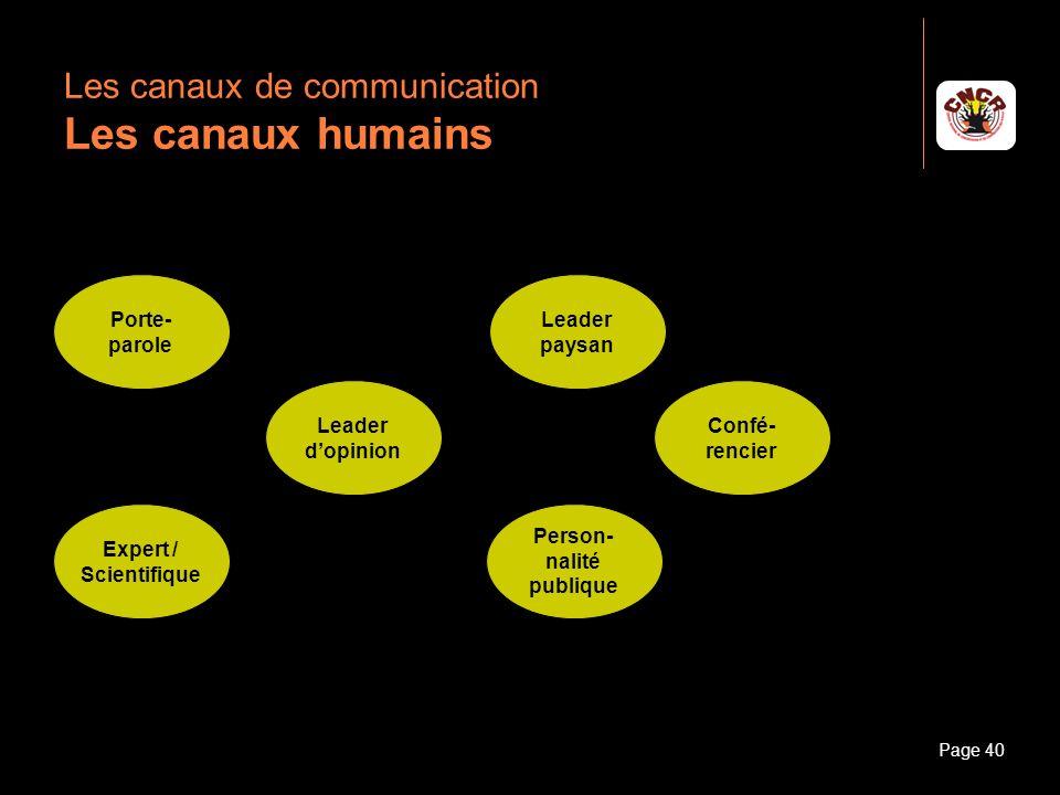 Les canaux de communication Les canaux humains