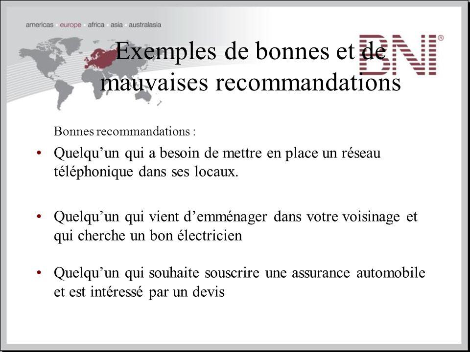 Exemples de bonnes et de mauvaises recommandations