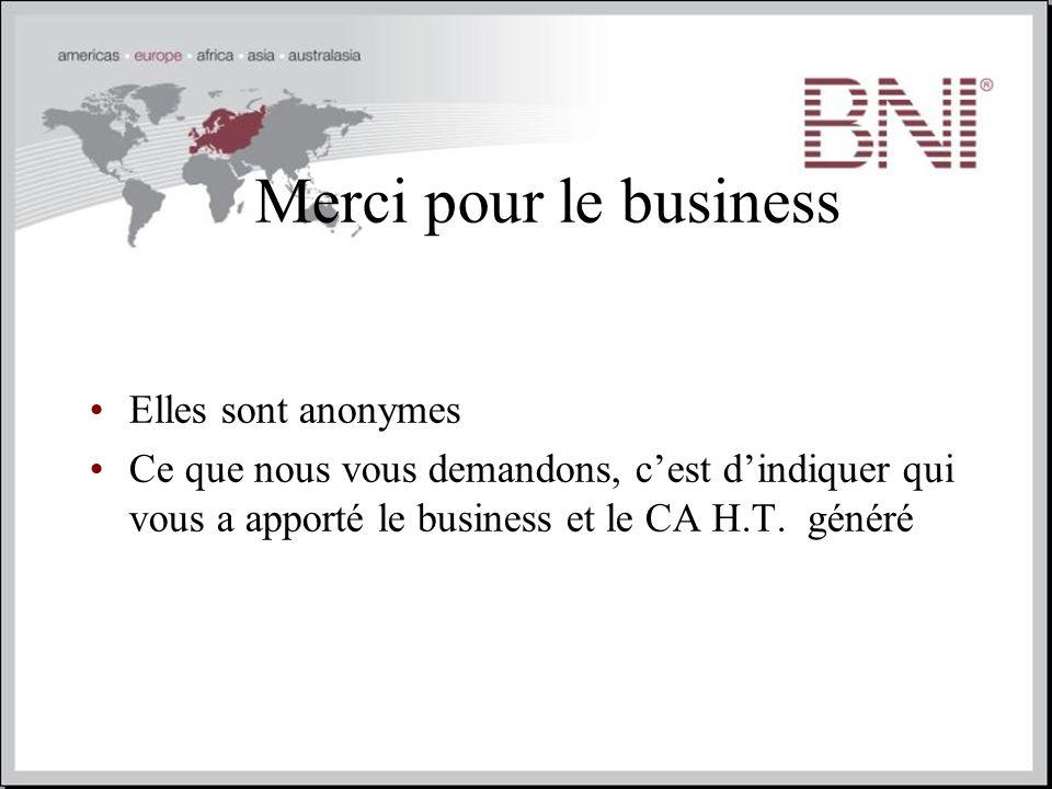 Merci pour le business Elles sont anonymes