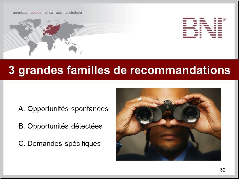 3 grandes familles de recommandations