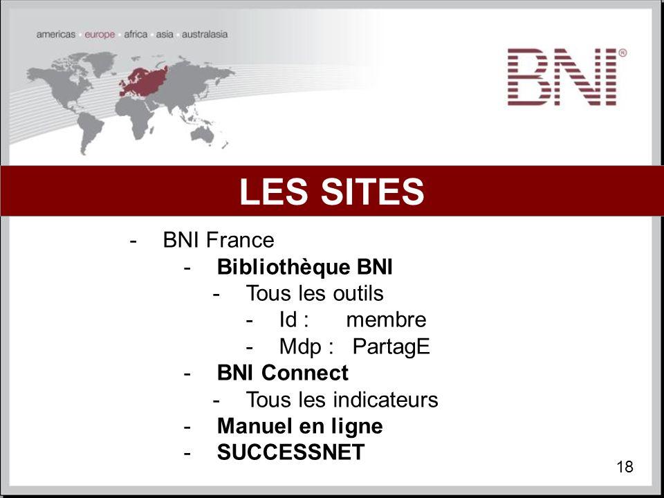 ² LES SITES BNI France Bibliothèque BNI Tous les outils Id : membre