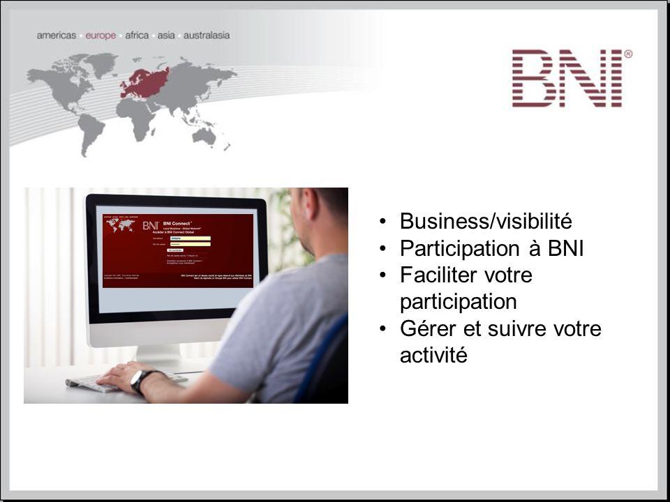 Business/visibilité Participation à BNI. Faciliter votre participation.