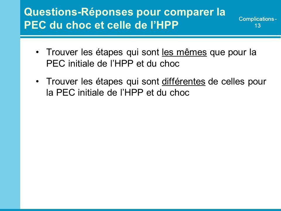 Questions-Réponses pour comparer la PEC du choc et celle de l'HPP