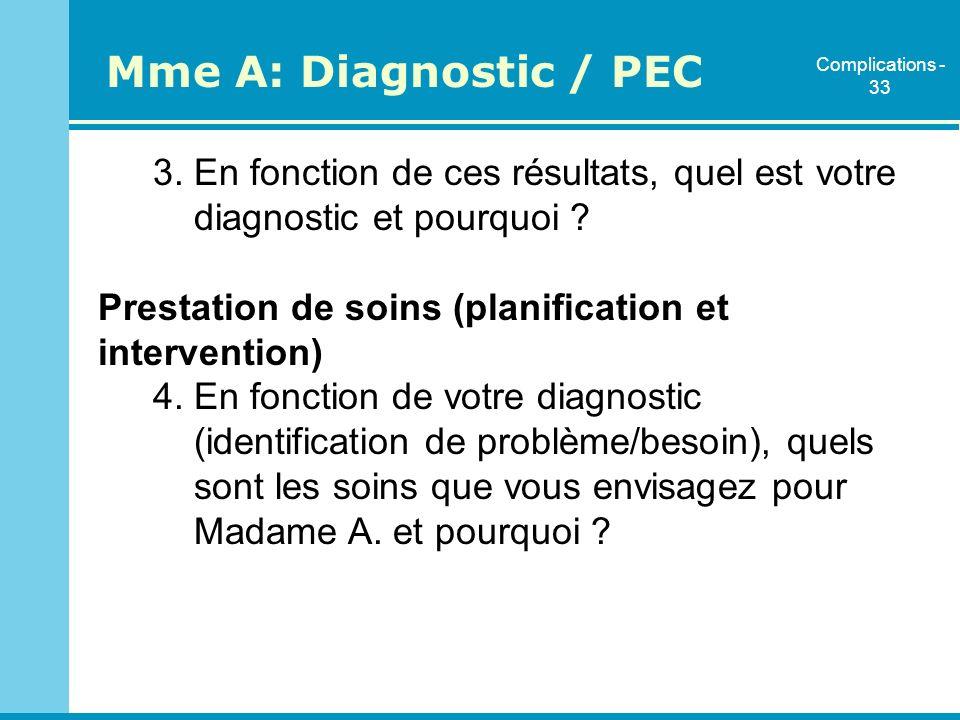 Mme A: Diagnostic / PEC Complications - 33. 3. En fonction de ces résultats, quel est votre diagnostic et pourquoi