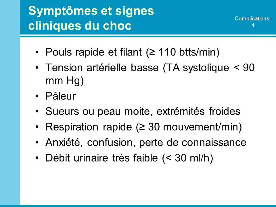 Symptômes et signes cliniques du choc